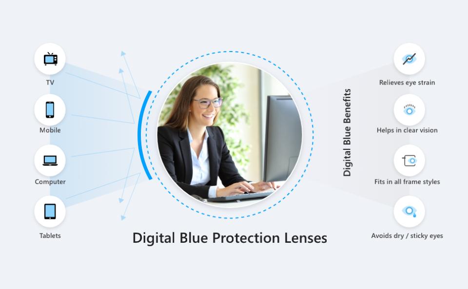 Benefits of blue light filter glasses.